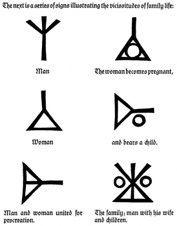 Ancient Viking Symbols and Meanings http://diaphania.blogspirit.com/archive/2008/03/20/ancient-symbolism-at-the-cnd.html